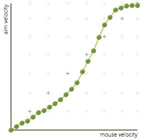 Advanced Settings: Custom Mouse Curves - KeyMander Forum